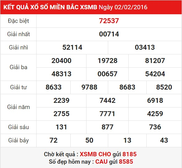 xsmb-ket-qua-xsmb-hom-nay-thu-4-ngay-3-2-2016