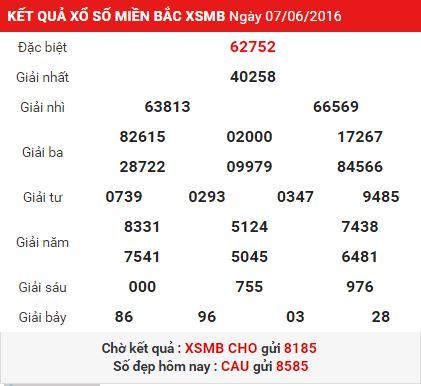 kqxsmb-thu3-ngay-07