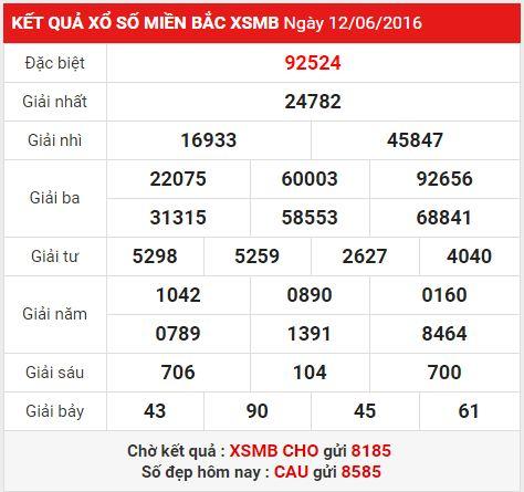 xsmb-thu-2