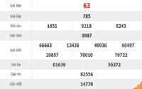 Thống kê xổ số bình phước ngày 07/12 của các cao thủ