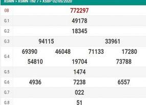 Phân tích KQXSBP-xổ số bình phước ngày 09/05 hôm nay