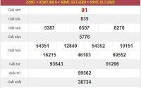 Thống kê XSNT 17/7/2020 chốt KQXS Ninh Thuận thứ 6