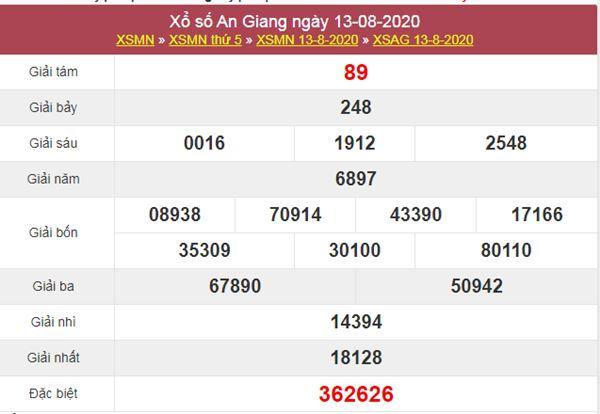Soi cầu KQXS An Giang 20/8/2020 thứ 5 chi tiết nhất