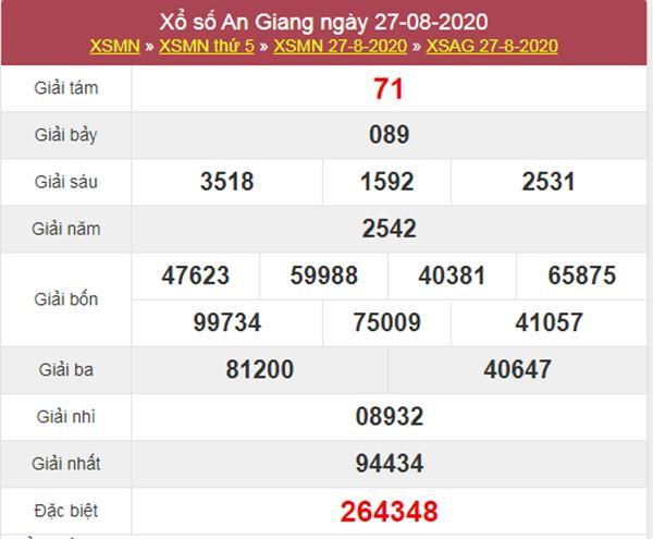 Dự đoán XSAG 3/9/2020 chốt KQXS An Giang thứ 5