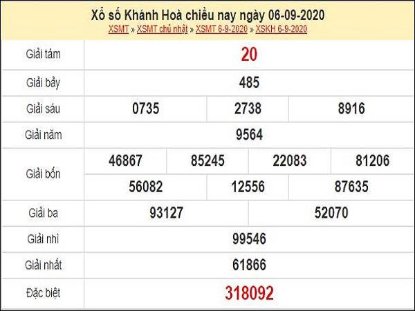 Dự đoán xổ số Khánh Hòa 09-09-2020