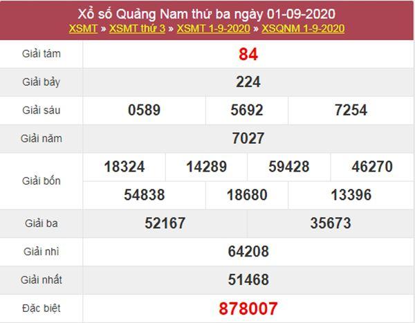 Phân tích XSQNM 8/9/2020 chốt số Quảng Nam thứ 3