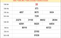 Dự đoán xổ số Đà Nẵng 07-10-2020