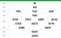 Tổng hợp phân tích KQXSTV ngày 09/10/2020- xổ số trà vinh