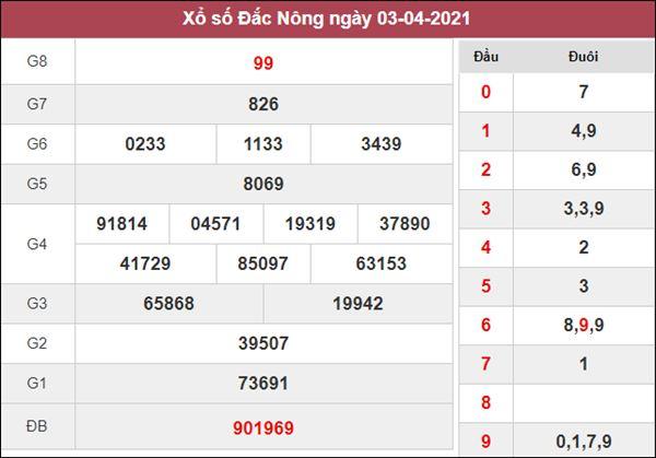 Dự đoán XSDNO 10/4/2021 chốt KQXS Đắc Nông thứ 7