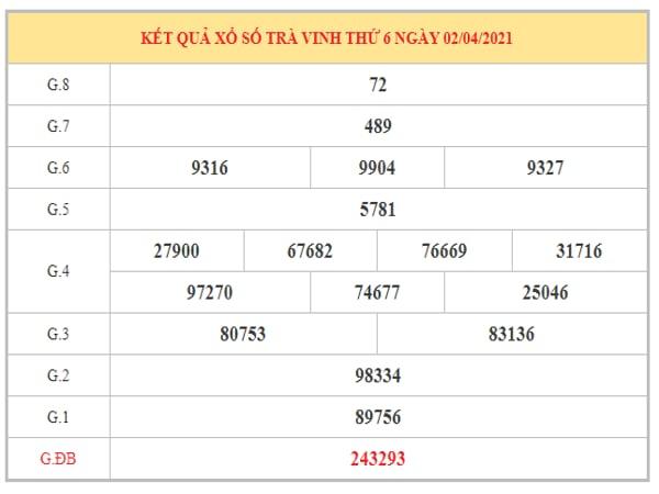 Nhận định KQXSTV ngày 9/4/2021 dựa trên kết quả kì trước