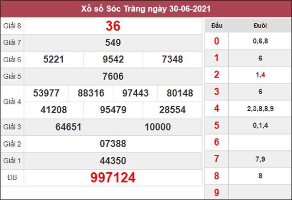 Thống kê XSST 7/7/2021 chốt lô VIP Sóc Trăng siêu chuẩn