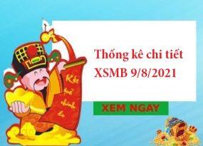 Dự đoán thống kê SXMB 9/8/2021