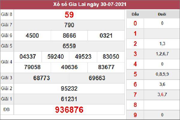 Dự đoán SXGL 6/8/2021 thứ 6 chốt cặp lô VIP Gia Lai