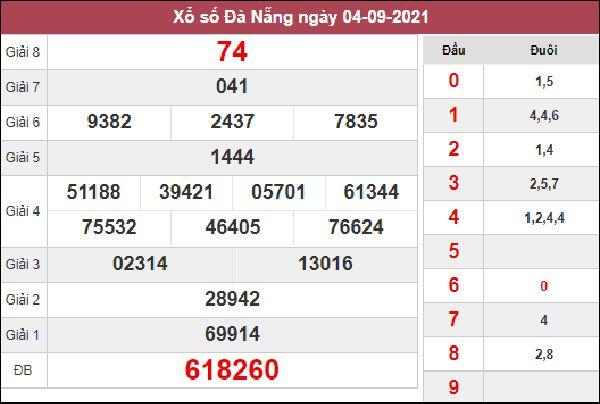 Nhận định KQXSDNG 8/9/2021 thứ 4 chốt kết quả Đà Nẵng